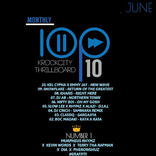 #KDTop10: KrockCity ThrillBoard Top10 Chart (June)