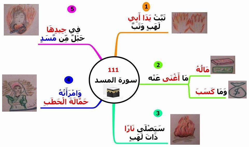 مروان 2 Home Decor Decals Decor Home Decor