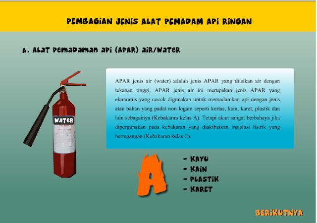 Pembagian Jenis Alat Pemadam Api Ringan - Kelas kebakaran
