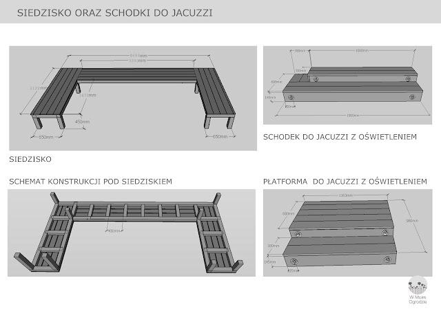 projekt siedziska ogrodowego