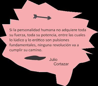 Cortazar y la personalidad del ser humano