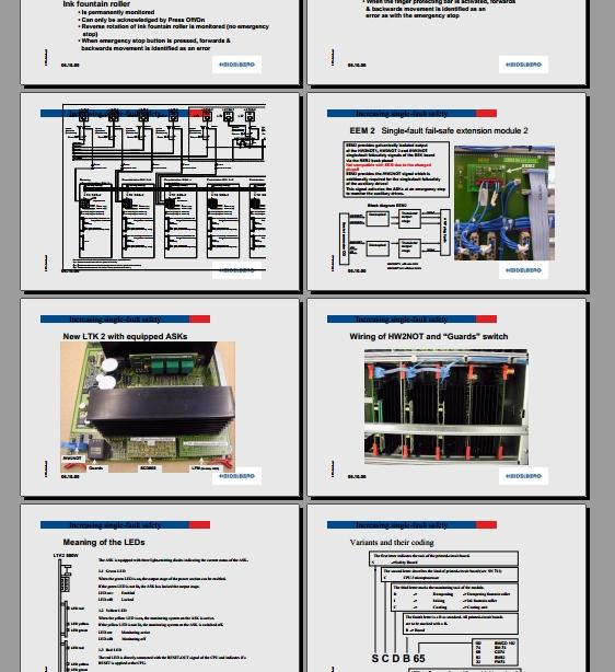 diagramas de m quinas rh manutencaograficas blogspot com Manual Book Service Station