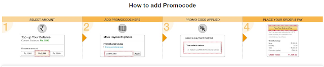 How to add Promo Code in Amazon
