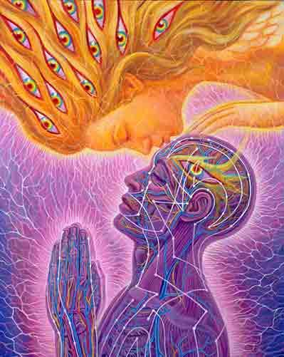 Ανώτερα Στάδια Συνειδητότητας Πως θα αλλάξεις την πνευματικότητά σου