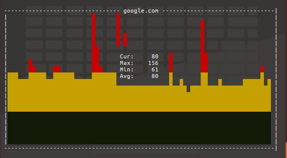 Output Hasil Ping Menggunakan Gping