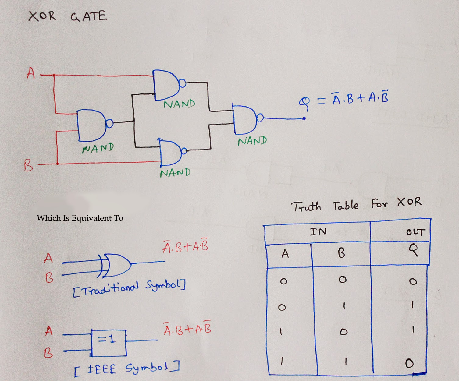 Nand Gate Circuit Diagram Using Transistor The Structural Wiring Of A Xnor Led Diagrams Level 3d
