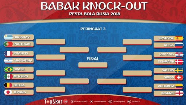 Bagan Piala Dunia 2018 Setelah Fase Grup