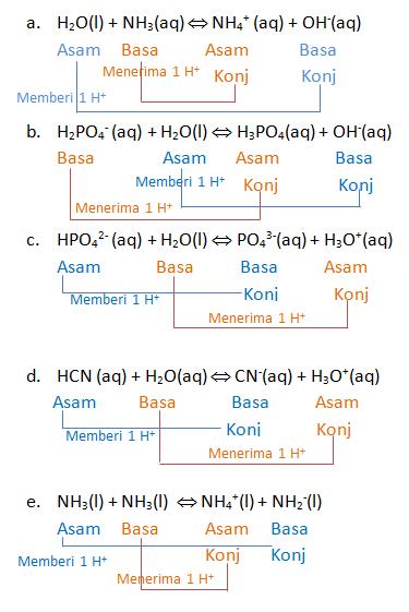 Tentukan spesi yang bertindak sebagai asam dan basa dan pasangan asam-basa konjugasinya