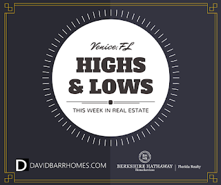 Venice FL Real Estate Highs and Lows this Week