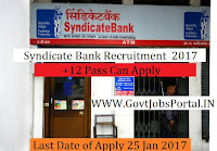 Syndicate Bank Recruitment 2017 – Clerk Officer Post