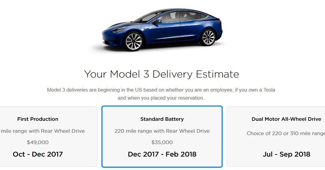 cars with cords tesla model 3 dual motor is the wait too long. Black Bedroom Furniture Sets. Home Design Ideas