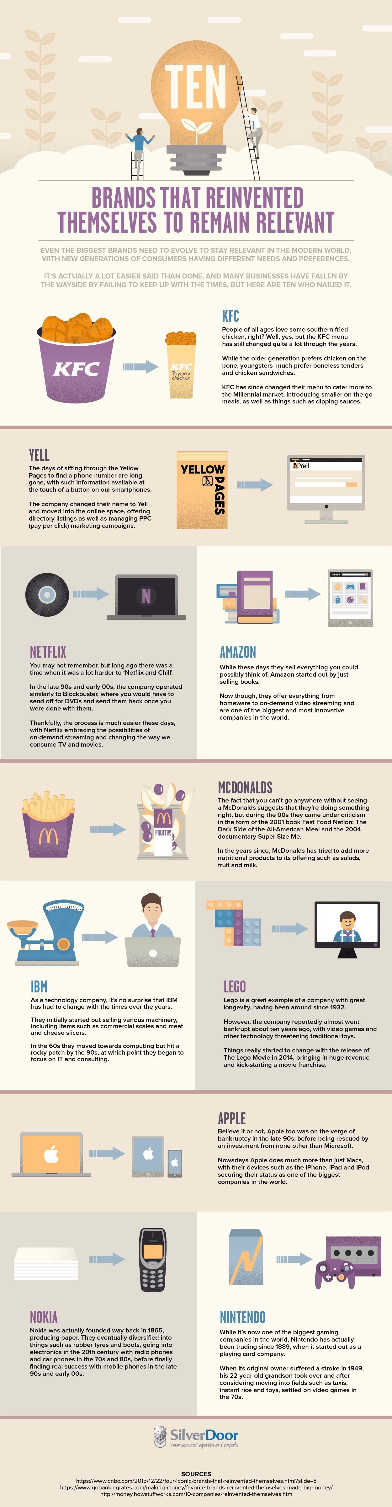 10 Brands Who Reinvented Themselves To Remain Relevant - #Infographic