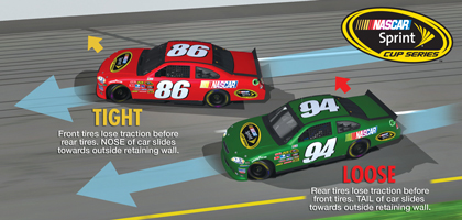 Tight Vs. Loose #NASCAR 101