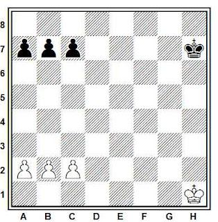 Ganancia de tiempo con tres peones en los finales de ajedrez