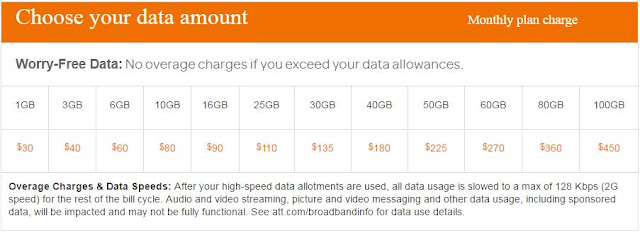 AT&T cell phone plans for families