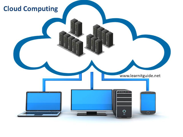 What is Cloud Computing? How Cloud Computing Works?