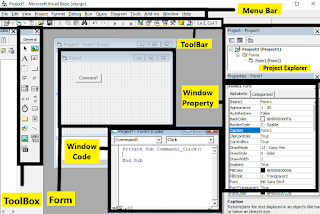 gambar interface workspace Visual Basic 6.0