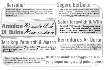 Amalan Rasulullah Di Bulan Ramadhan