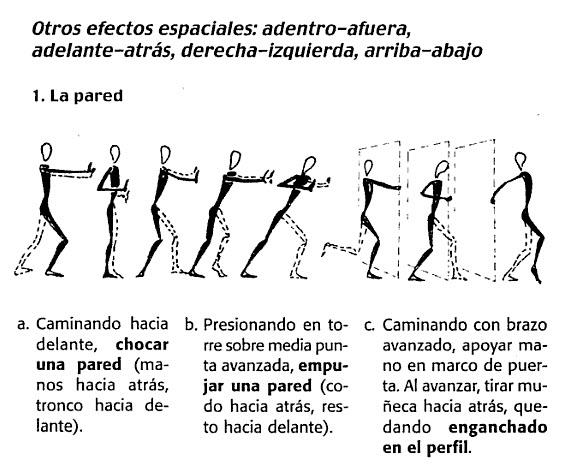Manual de Mimo y Pantomima Completo Gratis: Significado de ...