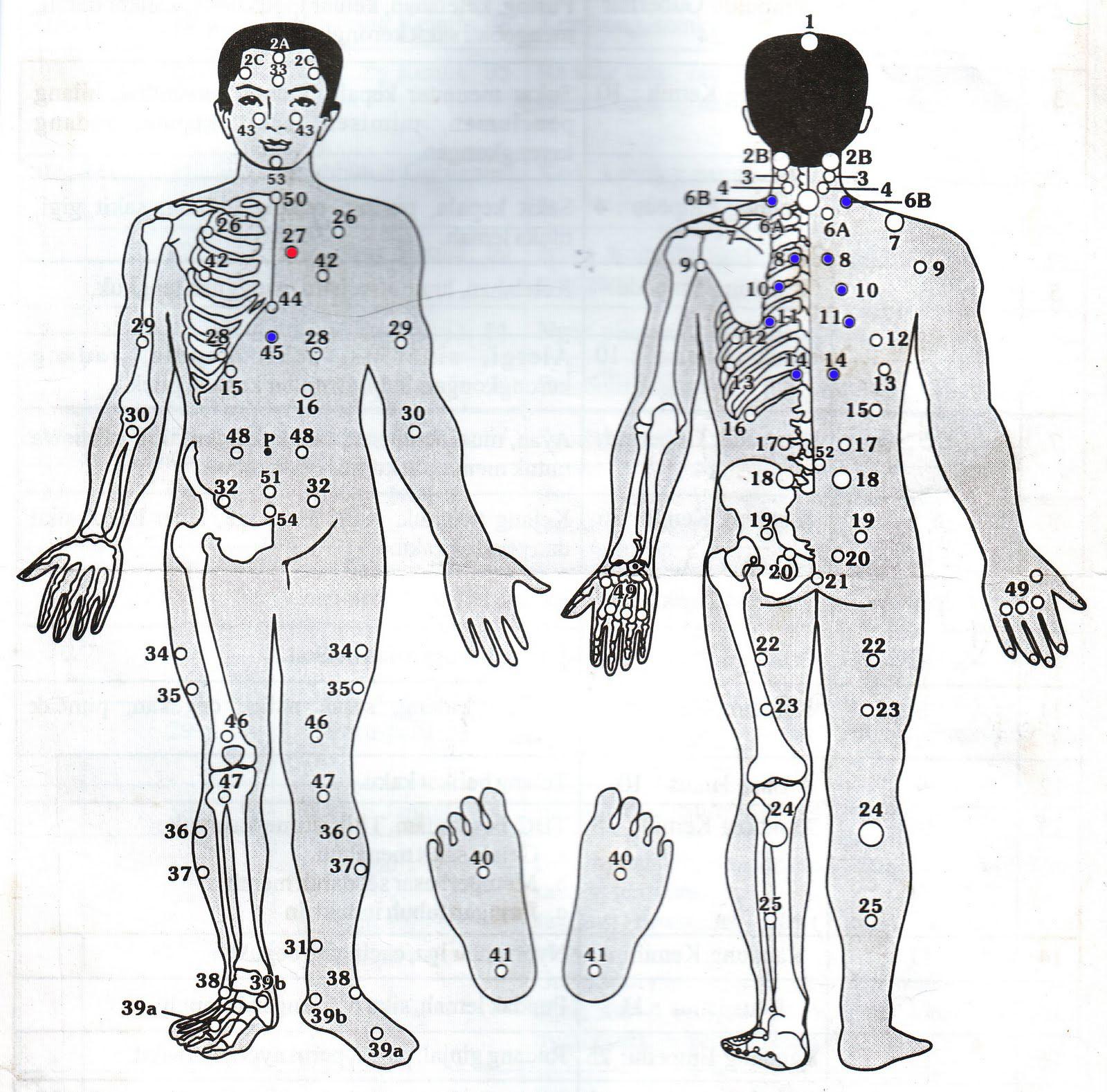 Yıpranan Vücudu Tedavi Etmenin 7 Yolu