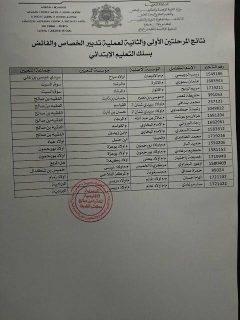 نتائج عملية تدبير الخصاص والفائض بالسلك الابتدائي بمديرية الفقيه بن صالح