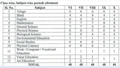 mplementation-of-academic-calender-all-primary-up-high-schools-2018-19-ap