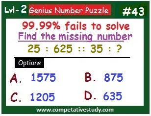 Number Puzzle: Find the missing number: 25 : 625 :: 35 : ?