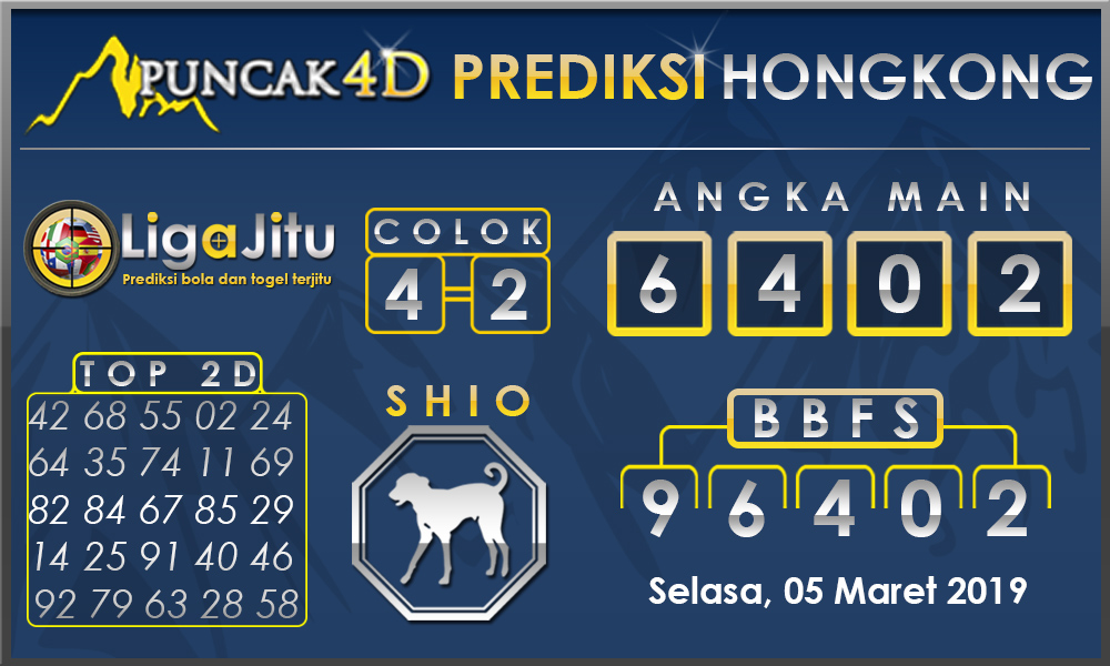 PREDIKSI TOGEL HONGKONG PUNCAK4D 05 MARET 2019