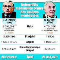 http://www.lindependant.fr/2014/05/03/les-indemnites-du-maire-et-des-elus-devoilees,1878780.php