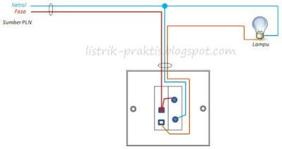 Cara memasang sendiri instalasi listrik saklar stop kontak dan instalasi saklar stop kontak ccuart Image collections