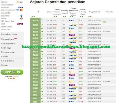 Forex no deposit july 2013