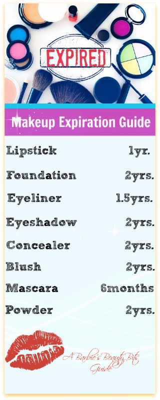Makeup expiration guide by barbies beauty bits