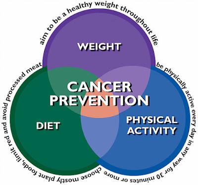 HEALTH TALK: Preventing Colon Cancer