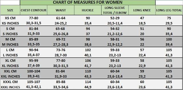 Tabla medidas de mujer INGLES Majovel crochet