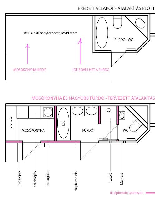 Manzard9 - fürdő és mosókonyha - terv