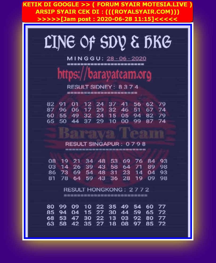 Kode syair Singapore Minggu 28 Juni 2020 134