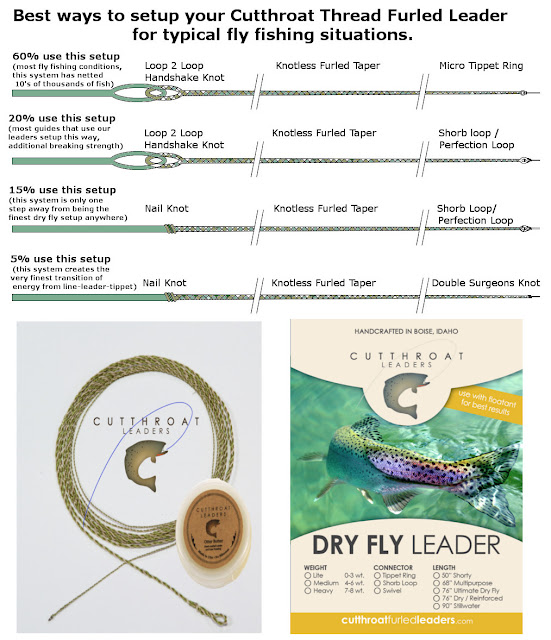 Cutthroat furled leaders april 2016 for Fly fishing leader