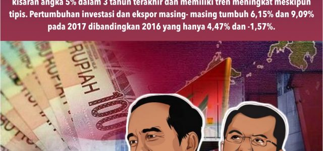 Indonesia Dalam 3 Tahun Terakhir Menunjukkan Pertumbuhan Ekonomi Mulai Mengarah Ke Pertumbuhan Ekonomi Berkualitas