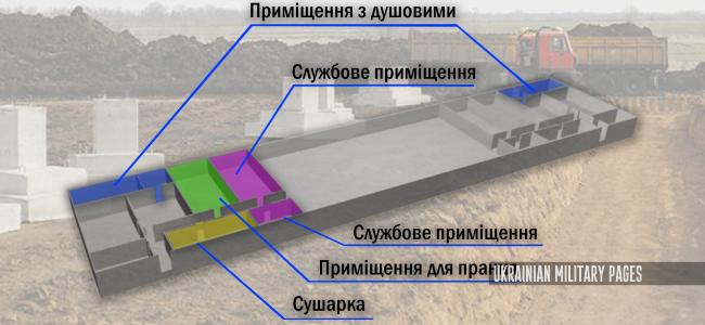 У Збройних Силах триває робота щодо створення типових комплексних військових містечок