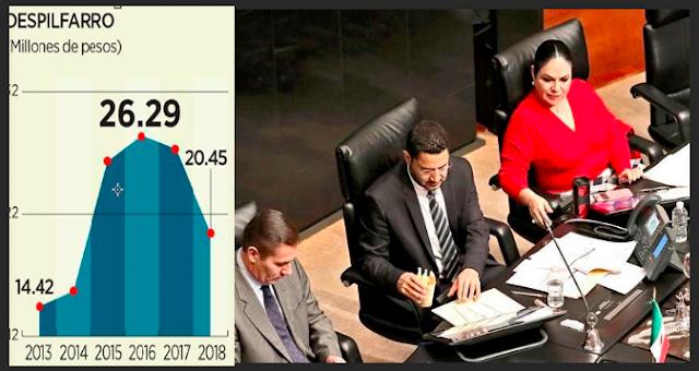 """SENADORES de la REPUBLICA se """"TRAGARON 132 MILLONES de PESOS en COMIDA"""" en 6 AÑOS de DAÑOS...marranos de gustos exquisitos. Screen%2BShot%2B2018-09-07%2Bat%2B08.01.02"""