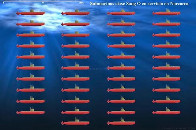 Resultado de imagen para Flota submarina de Corea del Norte