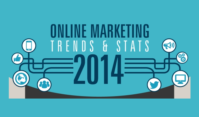 Image: Online Marketing Trends And Stats 2014