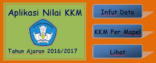 Aplikasi KKM KTSP SD/MI Kelas 1, 2, 3, 4, 5, 6 Semester 1 dan 2