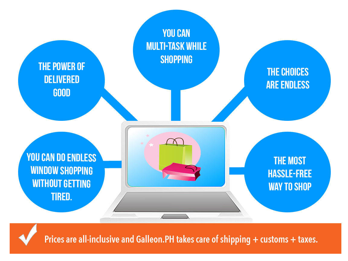 what do you want to know about online shopping with I Found It On Galleonph on 5 Things To Do In Baltimore as well Habbo Hotel Store Fan Gear Guides Gift Certificates moreover Funding moreover we Love Craft additionally What Tools Do Private Investigators Use.