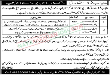Latest Vacancies Announced in Punjab Food Authority govt of Punjab 11 October 2018 - Naya Pakistan