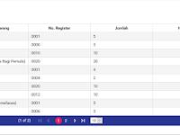 Belajar Java Web - Cara Merubah Format Currency di DataTable