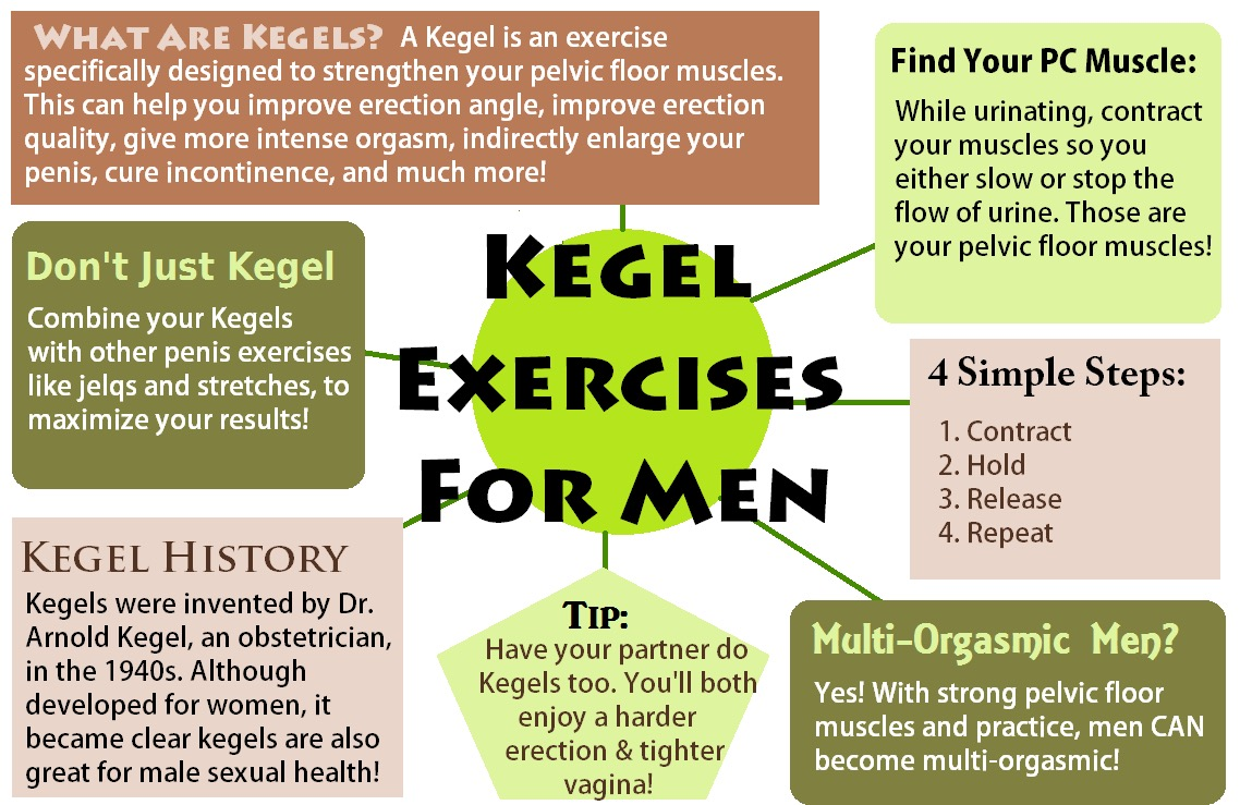 Kegel exercises to last longer in bed