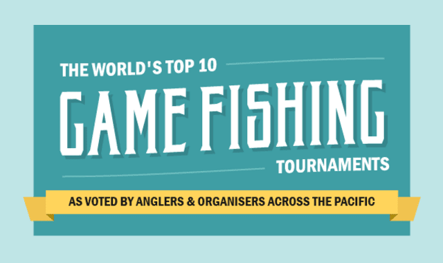The World's Top 10 Game Fishing Tournaments