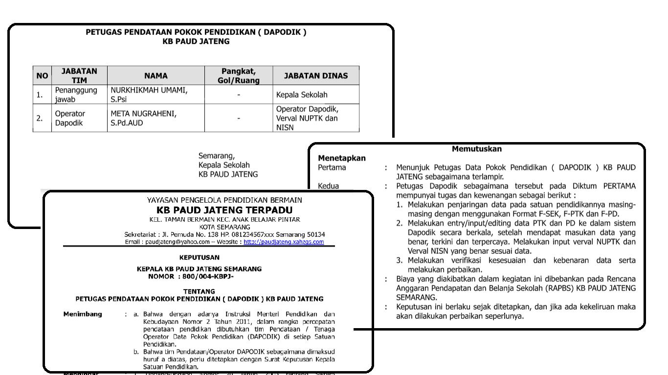 Download Contoh Format Sk Oprator Sekolah Paud Lengkap Akademik Guru