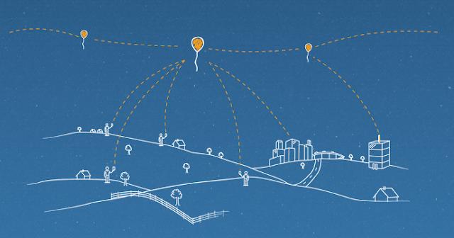 Esquema desenhado do projeto Loon da Google